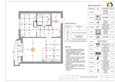 Люблинская. Фото плана расположения источников света. Разработка дизайн проекта