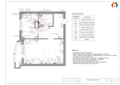 Люблинская. Фото плана расположения розеток. Разработка дизайн проекта