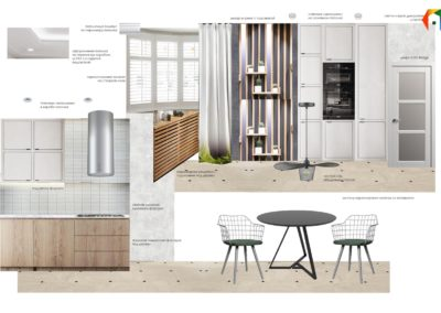 Седова. Фото коллажа кухни. Разработка дизайн проекта