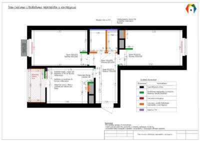 Лучи. Фото плана сносимых и возводимых перегородок и конструкций. План сносимых и возводимых перегородок и конструкций. Разработка дизайн проекта. Дизайн-проекта