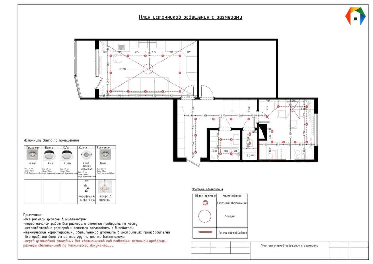 Флотская. Фото плана источников освещения с размерами. План освещения с размерами. Разработка дизайн проекта. Дизайн-проект квартиры