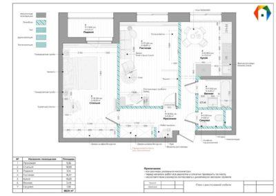 Варшавское шоссе. Фото плана расстановки мебели. План расстановки мебели. Разработка дизайн проекта. Дизайн-проект квартиры